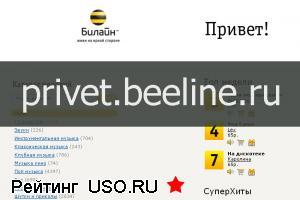 Privet.beeline.ru — отзывы посетителей сайта