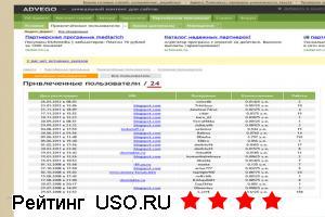 Текстовая биржа Advego.ru, отзывы