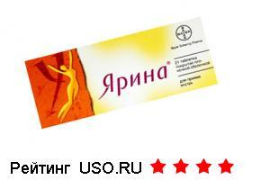 Гормональный контрацептив Ярина