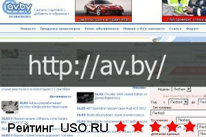 Av.by — отзывы посетителей сайта