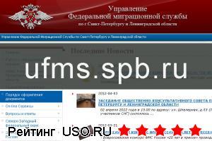 Ufms spb ru — отзывы посетителей сайта