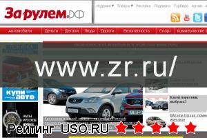 Zr ru — отзывы посетителей сайта