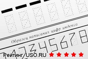 Как узнать свой почтовый индекс