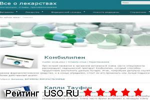 Farminfoservice.ru — отзывы посетителей сайта