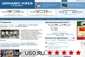 Динамо от Шурика