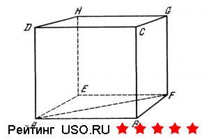 Сколько граней имеет куб?