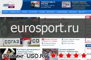 Eurosport.ru — отзывы посетителей сайта