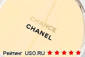 Chanel chance отзывы