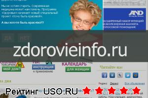 Zdorovieinfo.ru — отзывы посетителей сайта