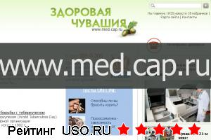 Med.cap.ru — отзывы посетителей сайта