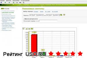 AWLA программа для анализа статистики сайта