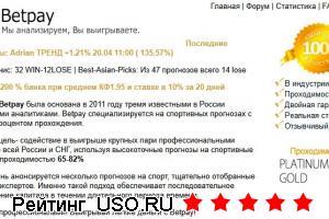 Betpay.ru — отзывы посетителей сайта