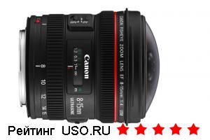 Canon 8 15