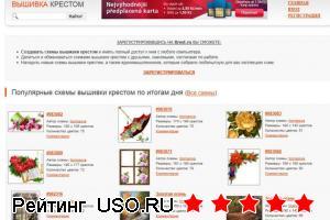 Xrest.ru — отзывы посетителей сайта