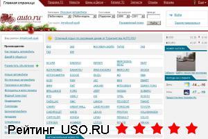 Auto.ru — отзывы посетителей сайта
