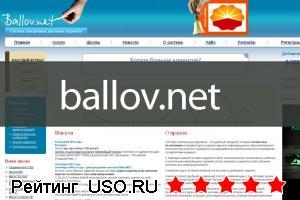 Ballov.NET — отзывы посетителей сайта