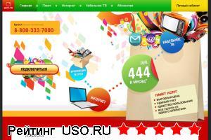 Citydom.ru — отзывы посетителей сайта