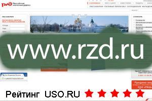 Rzd.ru — отзывы посетителей сайта