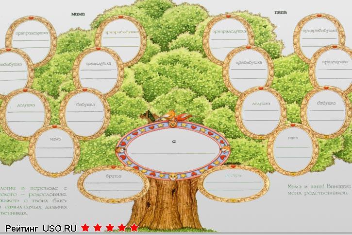 Как сделать на компьютере генеалогическое древо