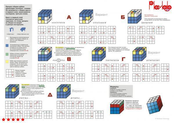 Кубик рубика схема сборки 3х3 скоростной 134